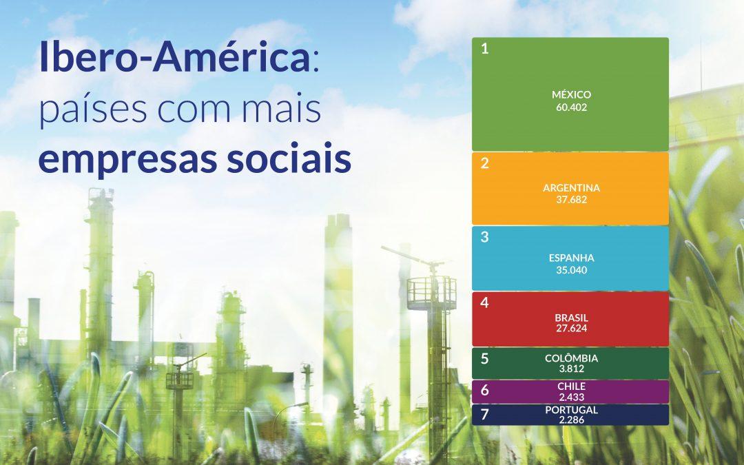 O dado: qual país ibero-americano tem mais empresas sociais?