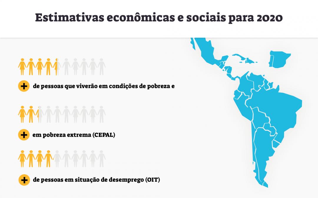 O dado: estimativas do impacto socioeconómico da COVID-19